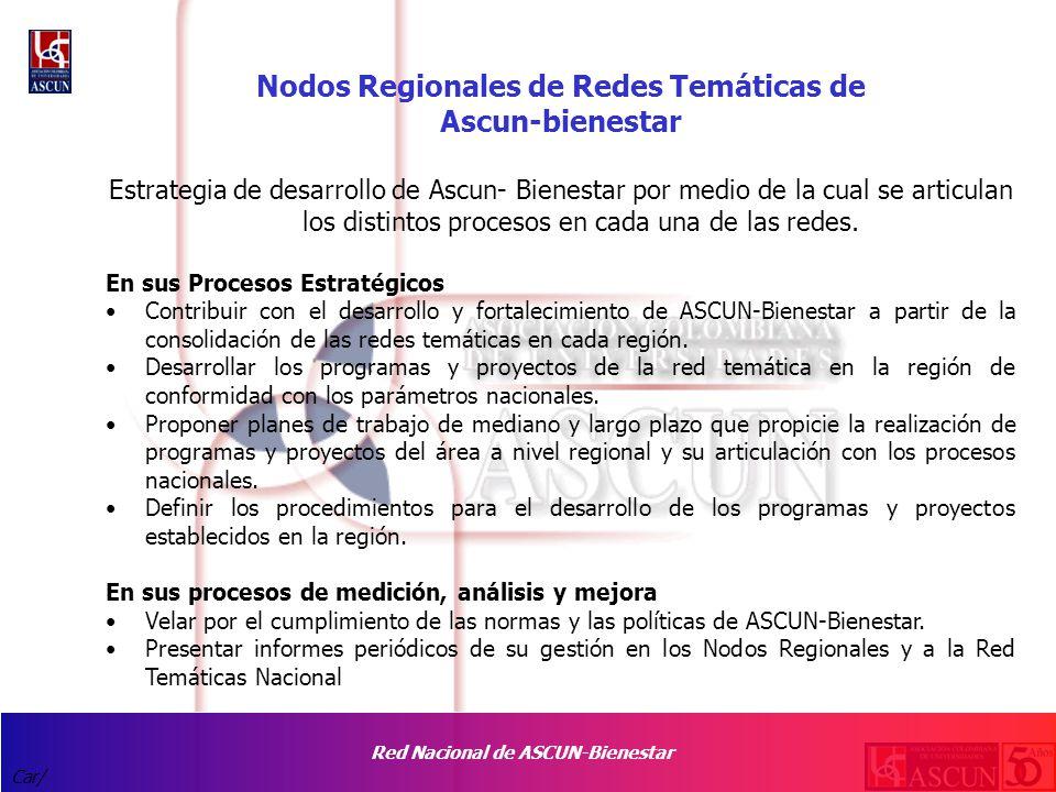 Red Nacional de ASCUN-Bienestar Car/ Nodos Regionales de Redes Temáticas de Ascun-bienestar Estrategia de desarrollo de Ascun- Bienestar por medio de la cual se articulan los distintos procesos en cada una de las redes.