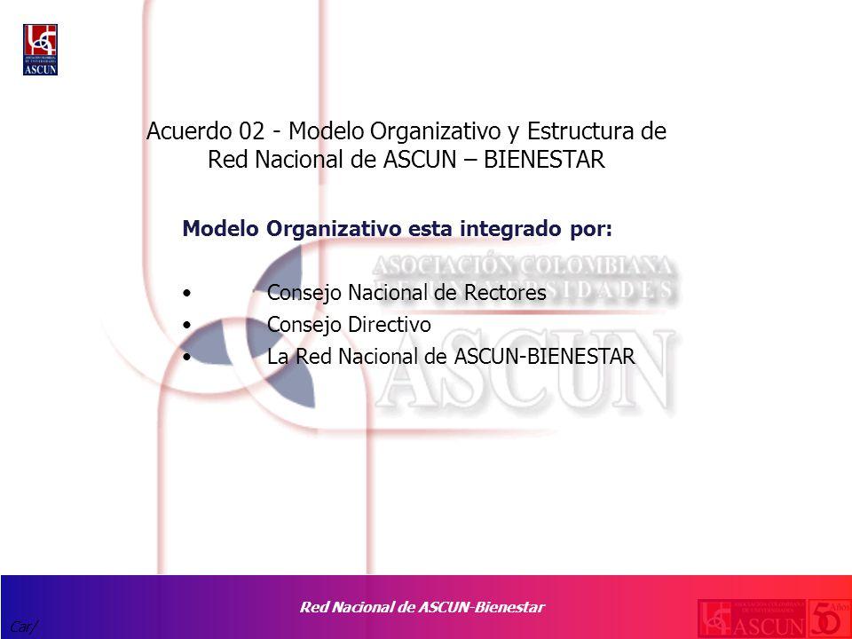 Red Nacional de ASCUN-Bienestar Car/ Acuerdo 02 - Modelo Organizativo y Estructura de Red Nacional de ASCUN – BIENESTAR Modelo Organizativo esta integrado por: Consejo Nacional de Rectores Consejo Directivo La Red Nacional de ASCUN-BIENESTAR