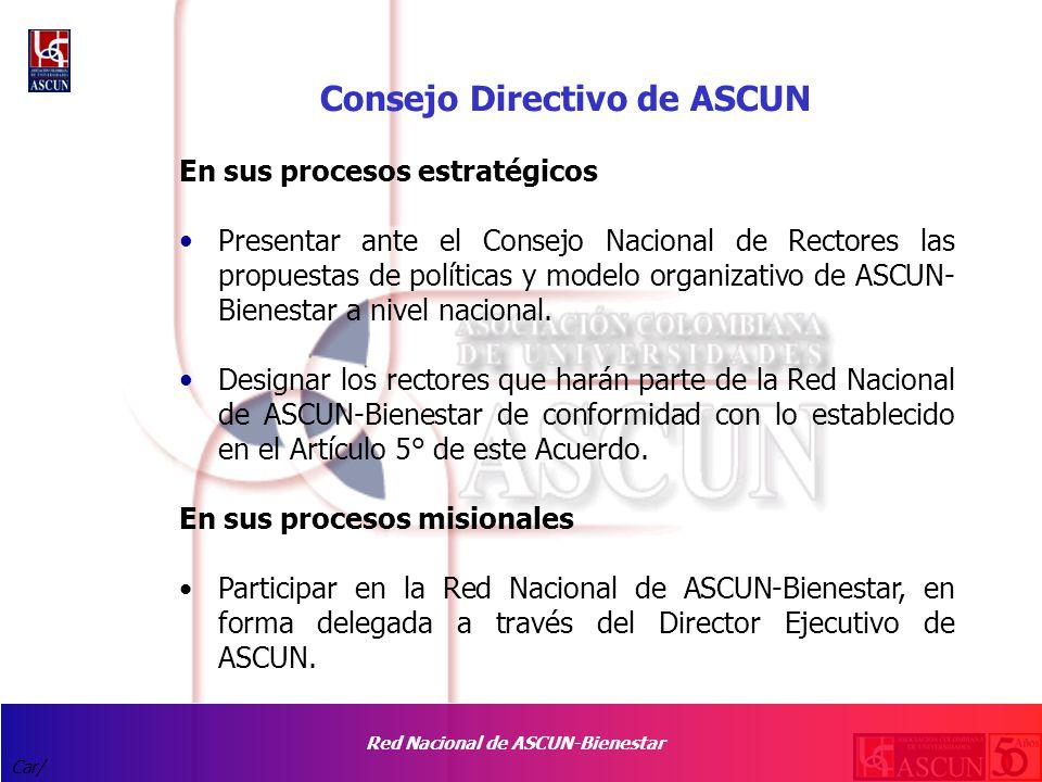 Red Nacional de ASCUN-Bienestar Car/ Consejo Directivo de ASCUN En sus procesos estratégicos Presentar ante el Consejo Nacional de Rectores las propuestas de políticas y modelo organizativo de ASCUN- Bienestar a nivel nacional.