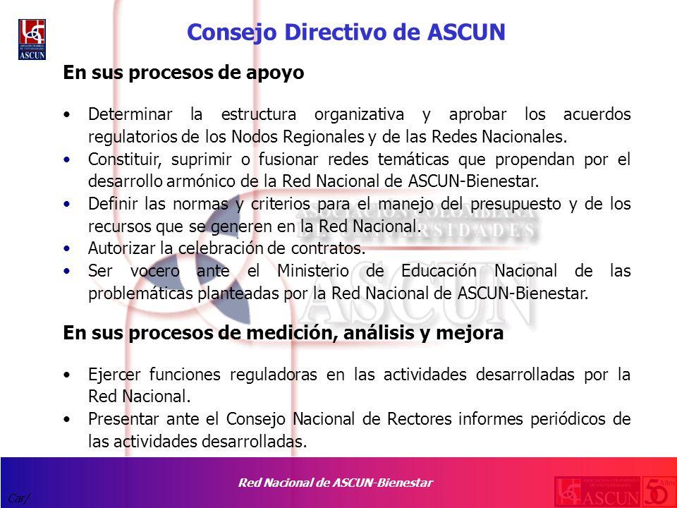Red Nacional de ASCUN-Bienestar Car/ Consejo Directivo de ASCUN En sus procesos de apoyo Determinar la estructura organizativa y aprobar los acuerdos regulatorios de los Nodos Regionales y de las Redes Nacionales.