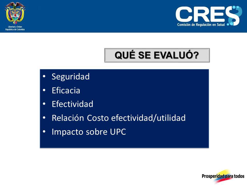 Seguridad Eficacia Efectividad Relación Costo efectividad/utilidad Impacto sobre UPC Seguridad Eficacia Efectividad Relación Costo efectividad/utilidad Impacto sobre UPC