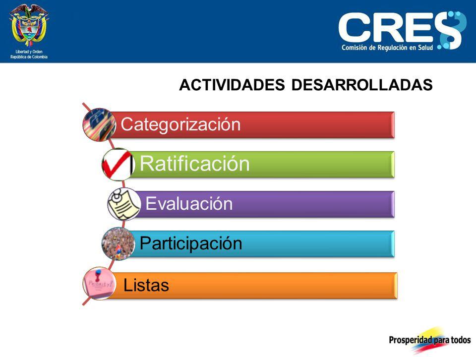 ACTIVIDADES DESARROLLADAS Categorización Ratificación Evaluación Participación Listas