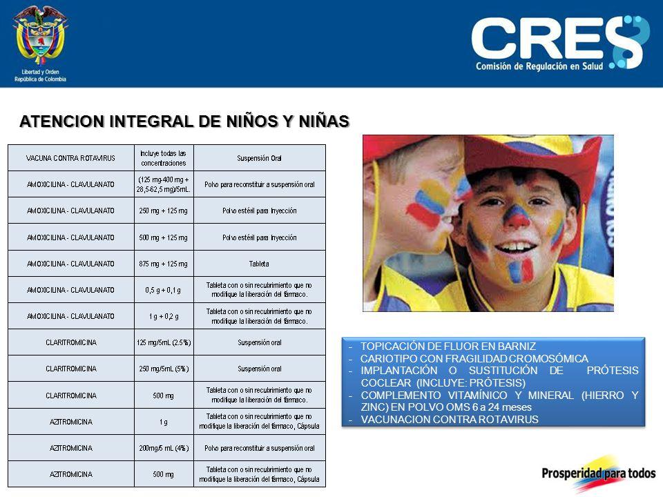 ATENCION INTEGRAL DE NIÑOS Y NIÑAS - TOPICACIÓN DE FLUOR EN BARNIZ - CARIOTIPO CON FRAGILIDAD CROMOSÓMICA -IMPLANTACIÓN O SUSTITUCIÓN DE PRÓTESIS COCLEAR (INCLUYE: PRÓTESIS) -COMPLEMENTO VITAMÍNICO Y MINERAL (HIERRO Y ZINC) EN POLVO OMS 6 a 24 meses -VACUNACION CONTRA ROTAVIRUS - TOPICACIÓN DE FLUOR EN BARNIZ - CARIOTIPO CON FRAGILIDAD CROMOSÓMICA -IMPLANTACIÓN O SUSTITUCIÓN DE PRÓTESIS COCLEAR (INCLUYE: PRÓTESIS) -COMPLEMENTO VITAMÍNICO Y MINERAL (HIERRO Y ZINC) EN POLVO OMS 6 a 24 meses -VACUNACION CONTRA ROTAVIRUS