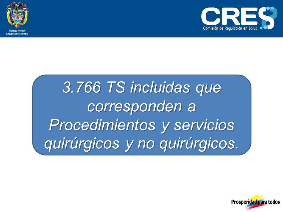 3.766 TS incluidas que corresponden a Procedimientos y servicios quirúrgicos y no quirúrgicos.