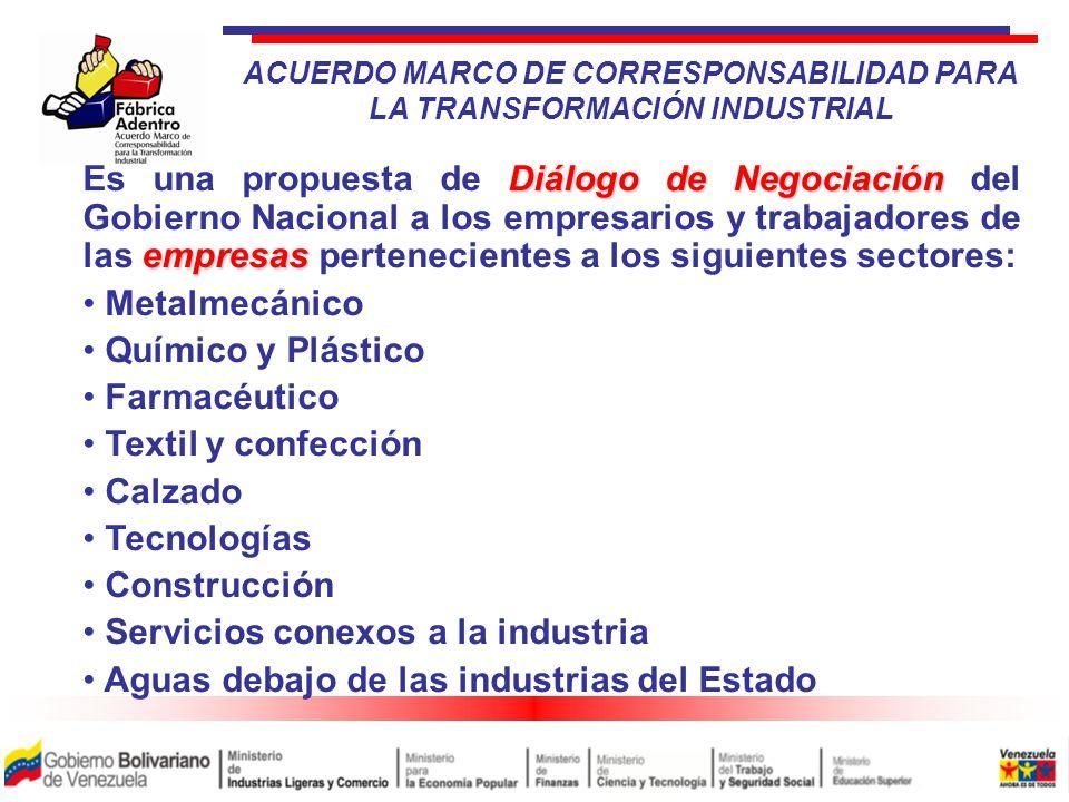 Diálogo de Negociación empresas Es una propuesta de Diálogo de Negociación del Gobierno Nacional a los empresarios y trabajadores de las empresas pertenecientes a los siguientes sectores: Metalmecánico Químico y Plástico Farmacéutico Textil y confección Calzado Tecnologías Construcción Servicios conexos a la industria Aguas debajo de las industrias del Estado ACUERDO MARCO DE CORRESPONSABILIDAD PARA LA TRANSFORMACIÓN INDUSTRIAL