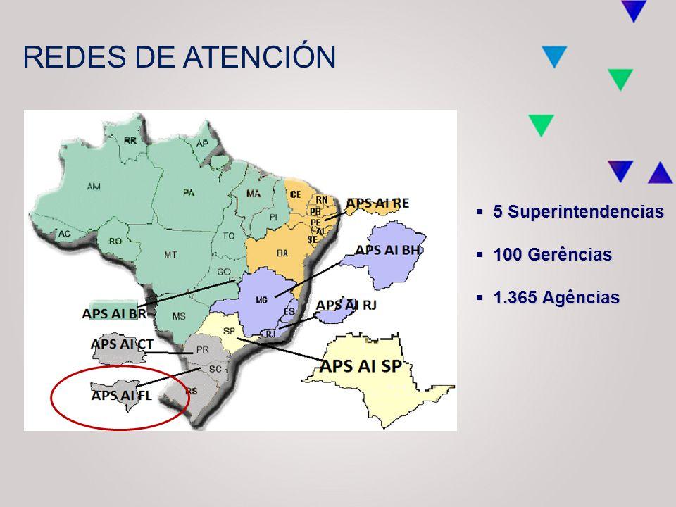 REDES DE ATENCIÓN  5 Superintendencias  100 Gerências  1.365 Agências