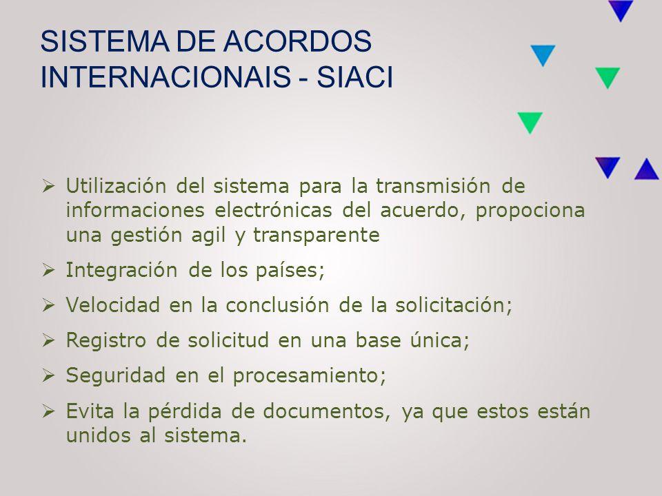 SISTEMA DE ACORDOS INTERNACIONAIS - SIACI  Utilización del sistema para la transmisión de informaciones electrónicas del acuerdo, propociona una gestión agil y transparente  Integración de los países;  Velocidad en la conclusión de la solicitación;  Registro de solicitud en una base única;  Seguridad en el procesamiento;  Evita la pérdida de documentos, ya que estos están unidos al sistema.