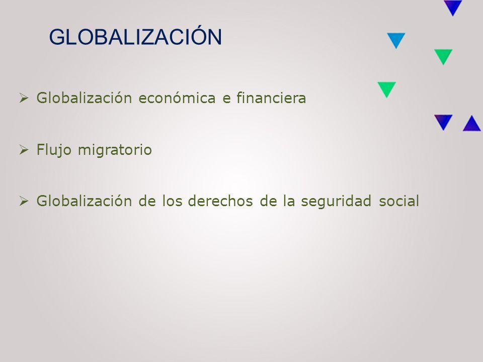 GLOBALIZACIÓN  Globalización económica e financiera  Flujo migratorio  Globalización de los derechos de la seguridad social