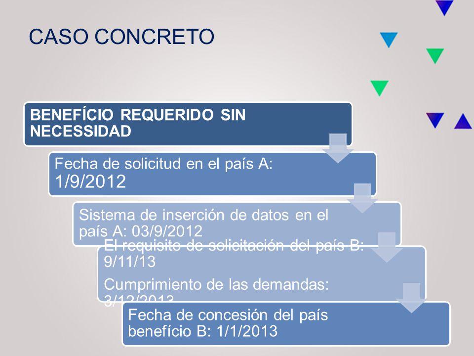 BENEFÍCIO REQUERIDO SIN NECESSIDAD Fecha de solicitud en el país A: 1/9/2012 Sistema de inserción de datos en el país A: 03/9/2012 El requisito de solicitación del país B: 9/11/13 Cumprimiento de las demandas: 3/12/2013 Fecha de concesión del país benefício B: 1/1/2013 CASO CONCRETO
