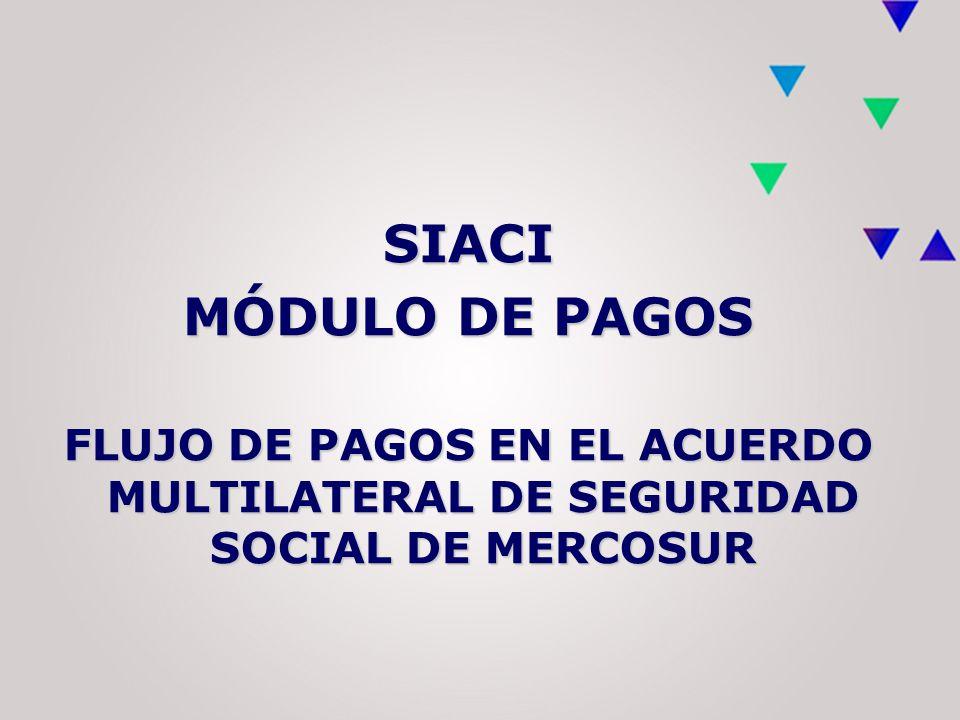 SIACI MÓDULO DE PAGOS FLUJO DE PAGOS EN EL ACUERDO MULTILATERAL DE SEGURIDAD SOCIAL DE MERCOSUR