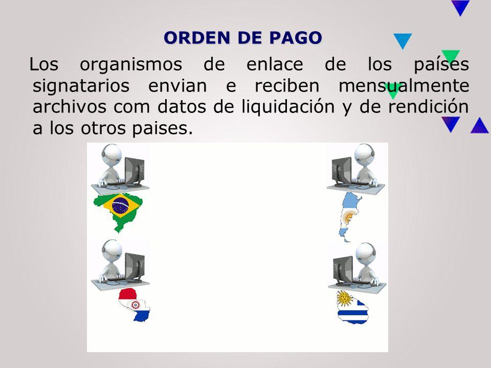 ORDEN DE PAGO Los organismos de enlace de los países signatarios envian e reciben mensualmente archivos com datos de liquidación y de rendición a los otros paises.