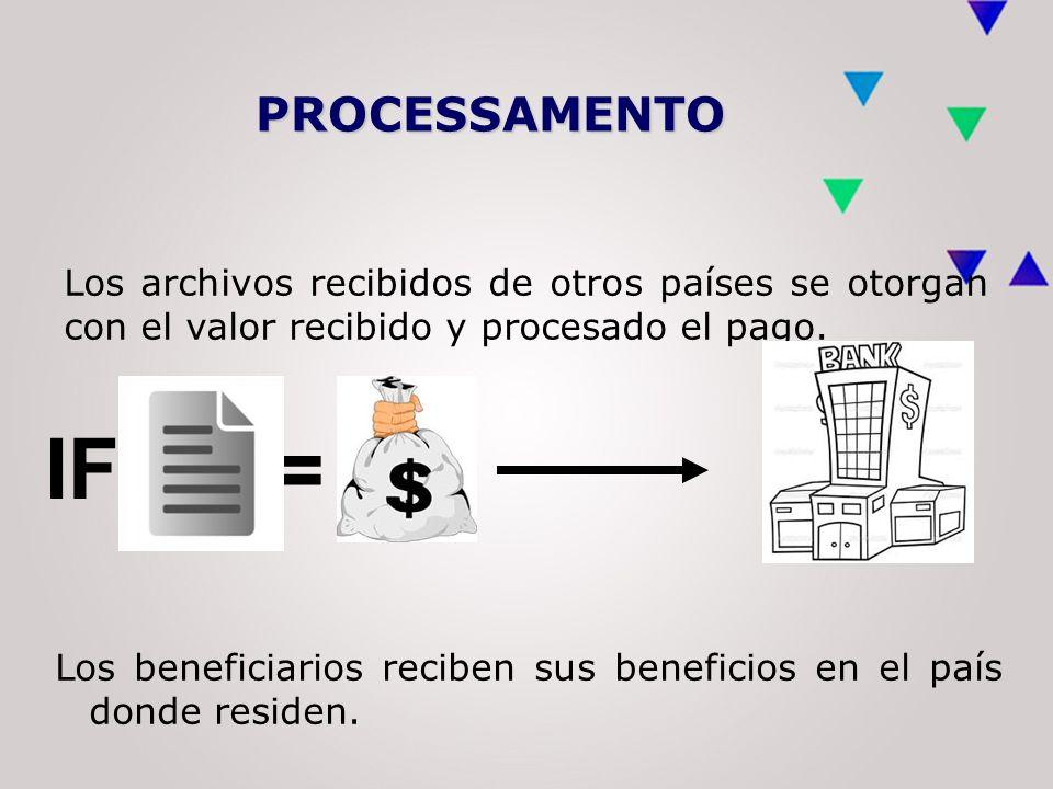 Los archivos recibidos de otros países se otorgan con el valor recibido y procesado el pago.