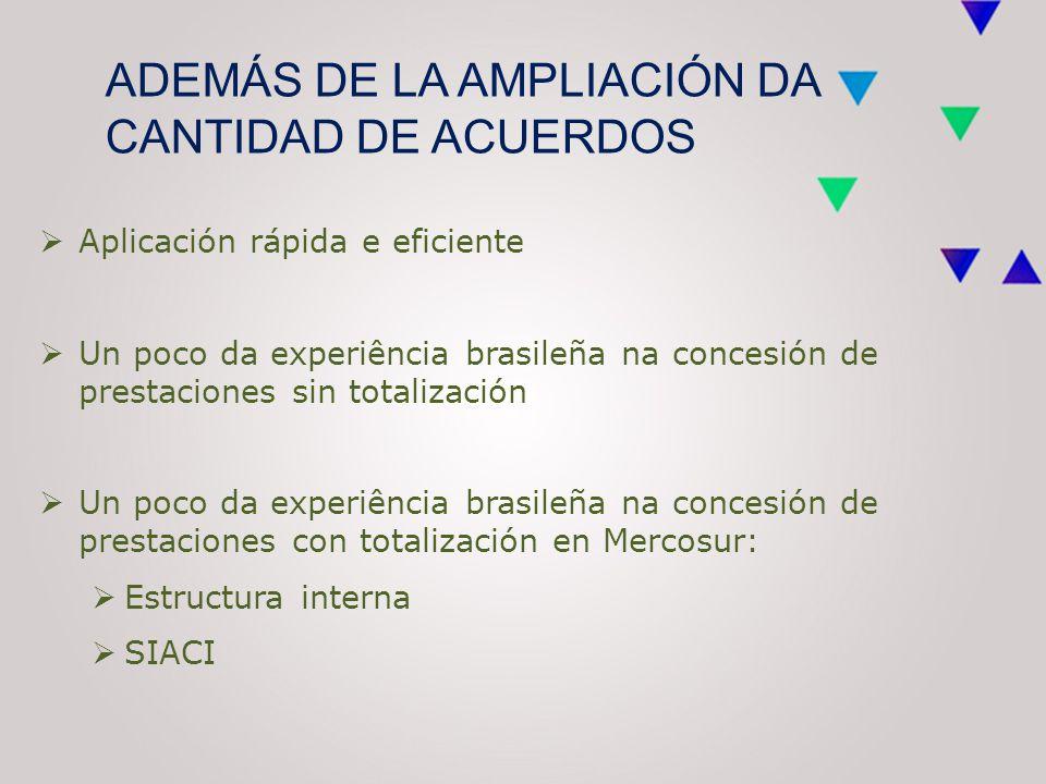 ADEMÁS DE LA AMPLIACIÓN DA CANTIDAD DE ACUERDOS  Aplicación rápida e eficiente  Un poco da experiência brasileña na concesión de prestaciones sin totalización  Un poco da experiência brasileña na concesión de prestaciones con totalización en Mercosur:  Estructura interna  SIACI