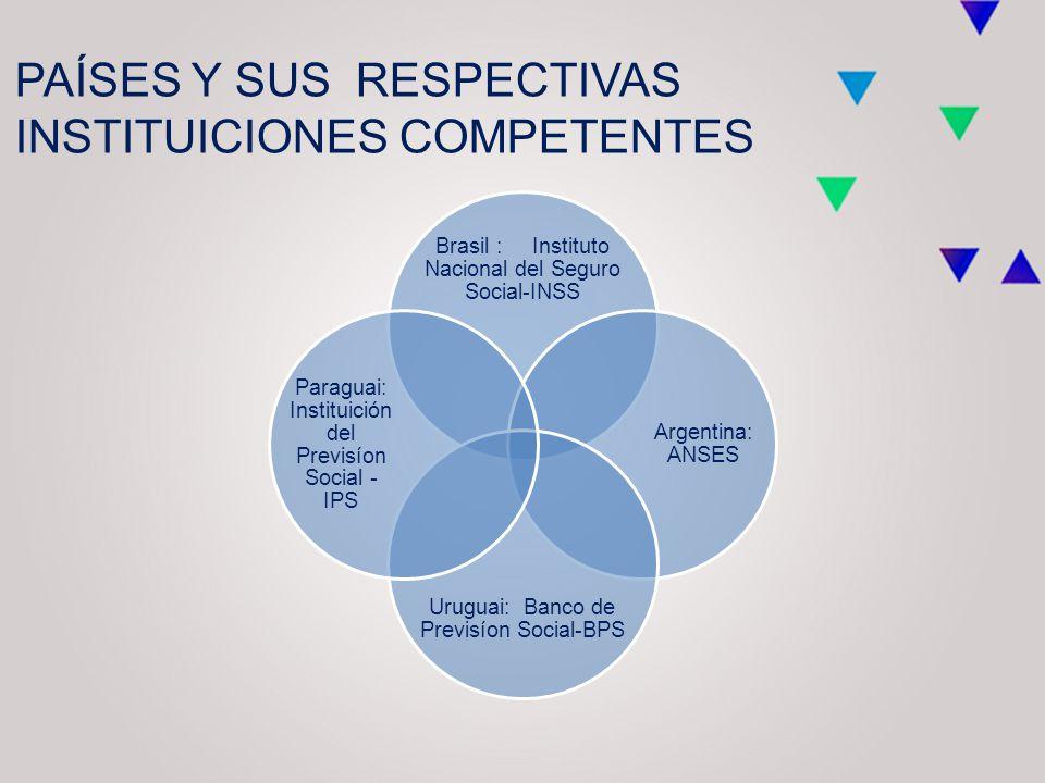 Brasil : Instituto Nacional del Seguro Social-INSS Argentina: ANSES Uruguai: Banco de Previsíon Social-BPS Paraguai: Instituición del Previsíon Social - IPS PAÍSES Y SUS RESPECTIVAS INSTITUICIONES COMPETENTES