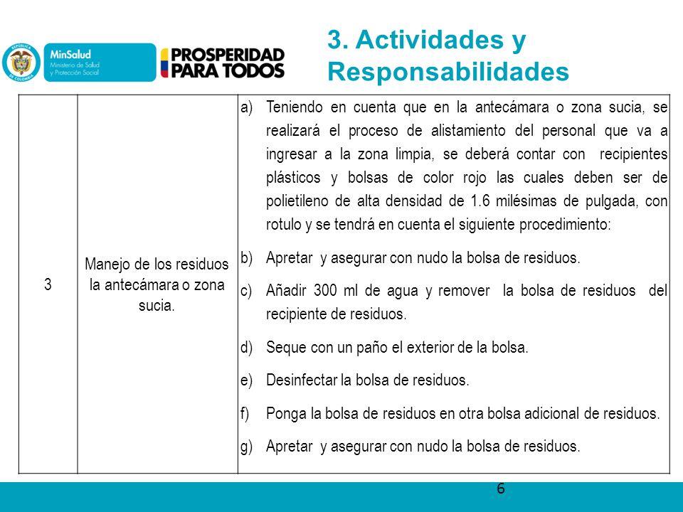 6 3. Actividades y Responsabilidades 3 Manejo de los residuos la antecámara o zona sucia.