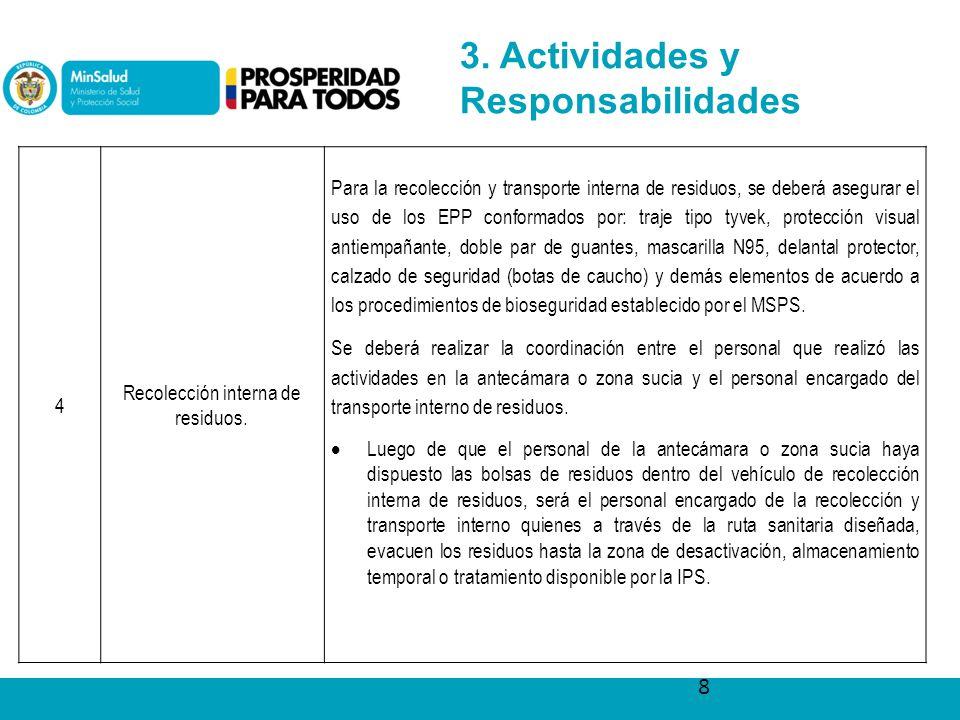 8 3. Actividades y Responsabilidades 4 Recolección interna de residuos.