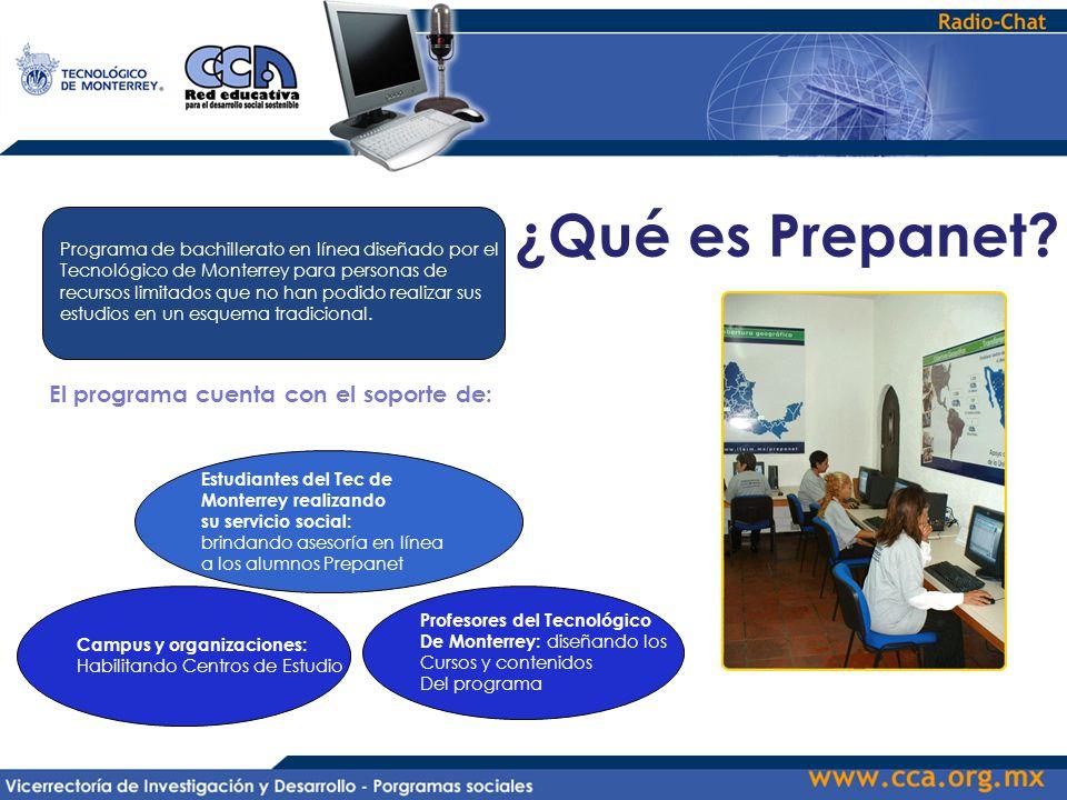 El programa cuenta con el soporte de: ¿Qué es Prepanet.
