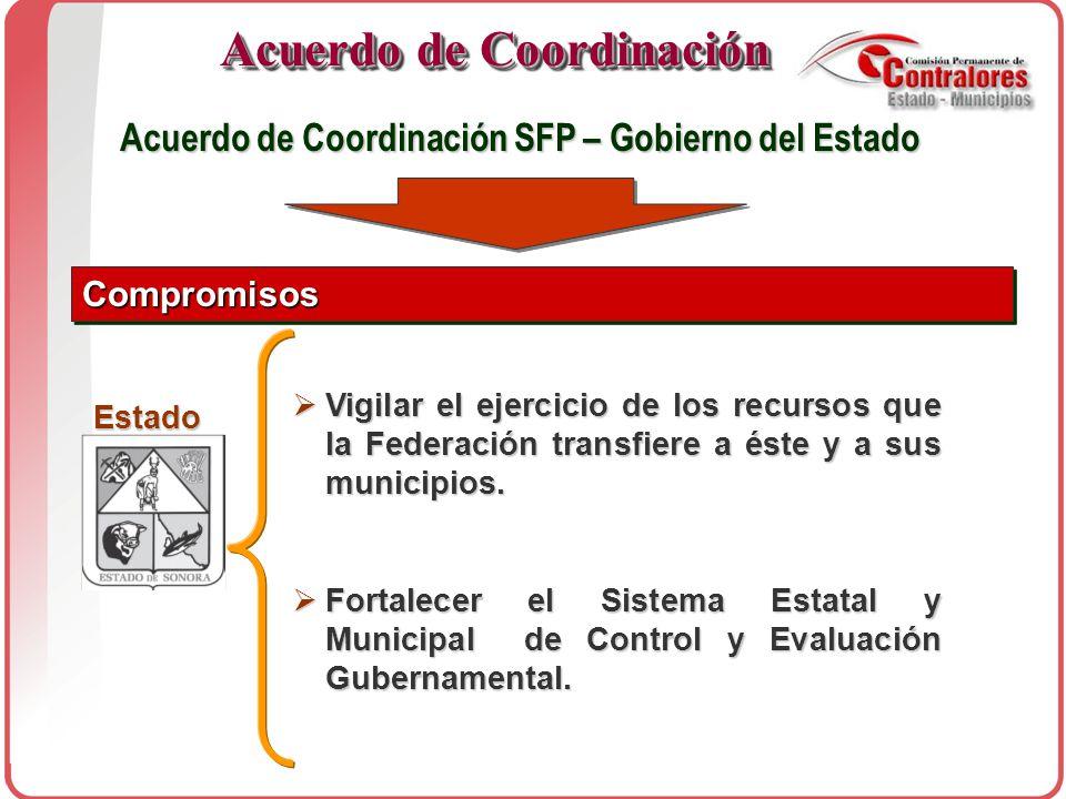  Vigilar el ejercicio de los recursos que la Federación transfiere a éste y a sus municipios.