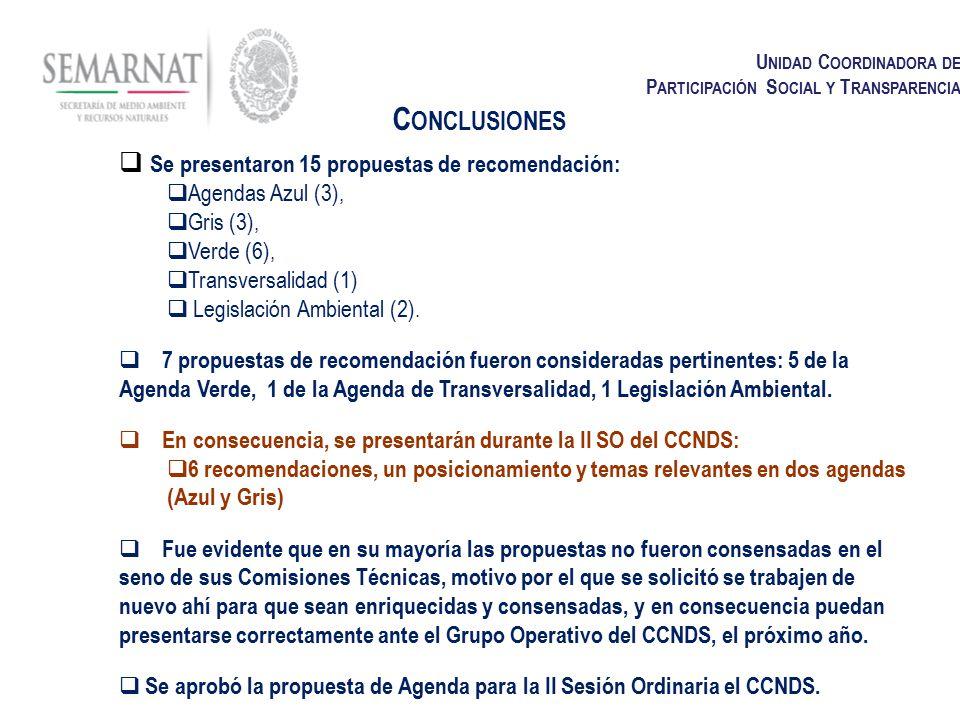 1 C ONSEJOS C ONSULTIVOS 2 A TENCIÓN C IUDADANA 3 Í NDICE DE P ARTICIPACIÓN 4 C ONTRALORÍA S OCIAL 5 R ENDICIÓN DE CUENTAS 1 Relación entre DH y MA U NIDAD C OORDINADORA DE P ARTICIPACIÓN S OCIAL Y T RANSPARENCIA C ONCLUSIONES  Se presentaron 15 propuestas de recomendación:  Agendas Azul (3),  Gris (3),  Verde (6),  Transversalidad (1)  Legislación Ambiental (2).