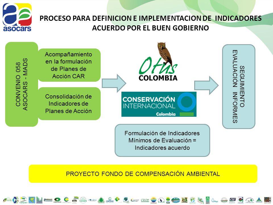 PROCESO PARA DEFINICION E IMPLEMENTACION DE INDICADORES ACUERDO POR EL BUEN GOBIERNO Acompañamiento en la formulación de Planes de Acción CAR Consolidación de Indicadores de Planes de Acción Formulación de Indicadores Mínimos de Evaluación = Indicadores acuerdo CONVENIO 058 ASOCARS - MADS SEGUIMIENTO EVALUACIÓN INFORMES PROYECTO FONDO DE COMPENSACIÓN AMBIENTAL