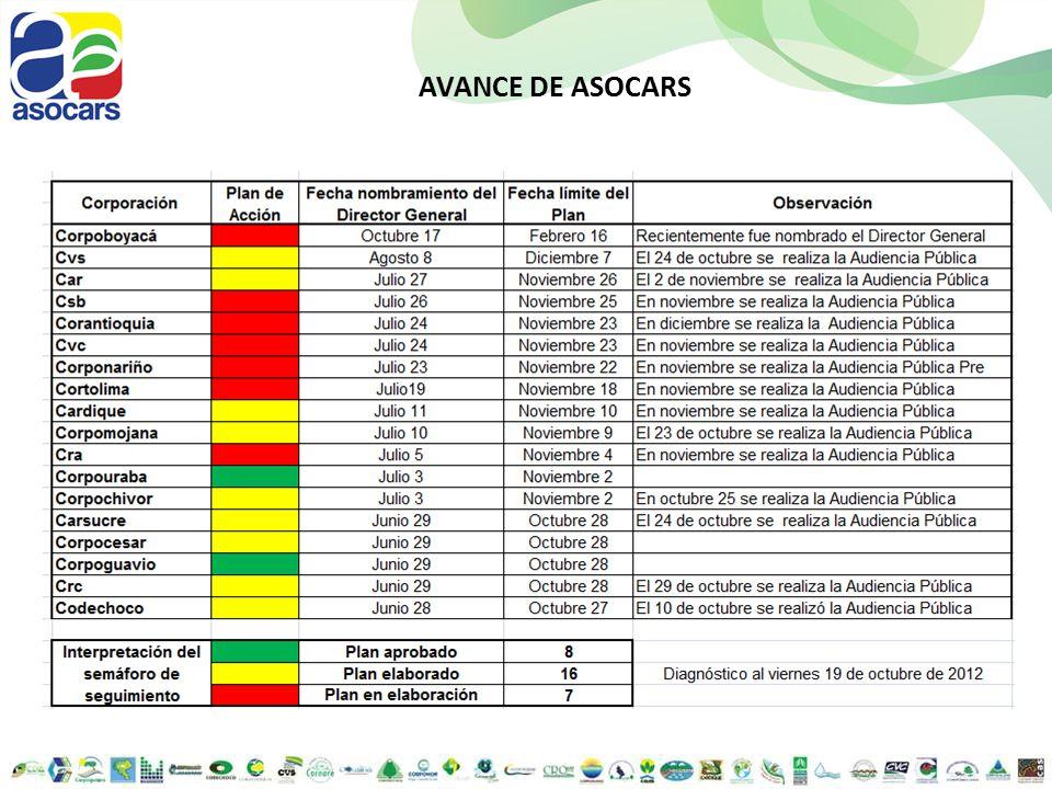 AVANCE DE ASOCARS