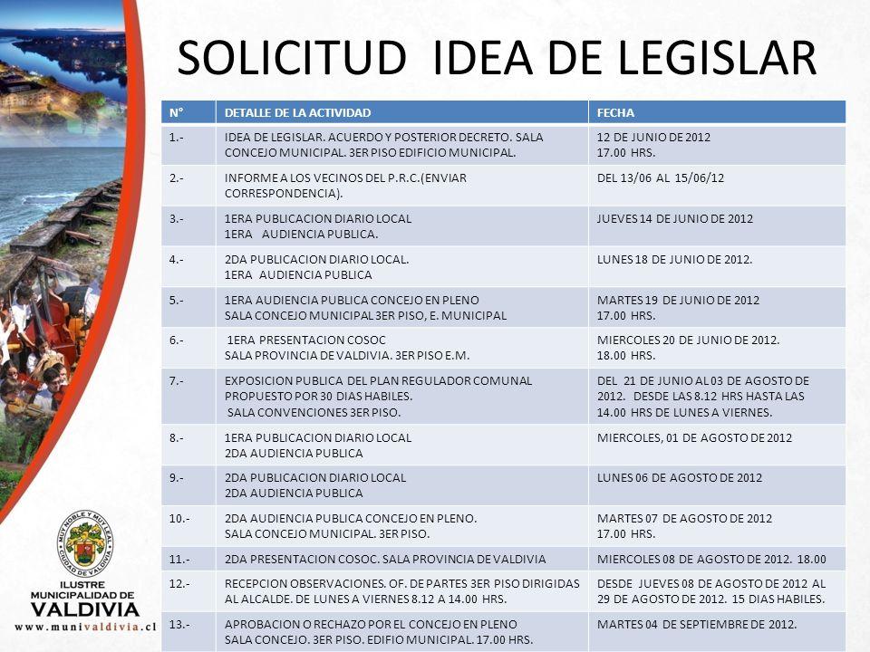 SOLICITUD IDEA DE LEGISLAR N°DETALLE DE LA ACTIVIDADFECHA 1.-IDEA DE LEGISLAR.
