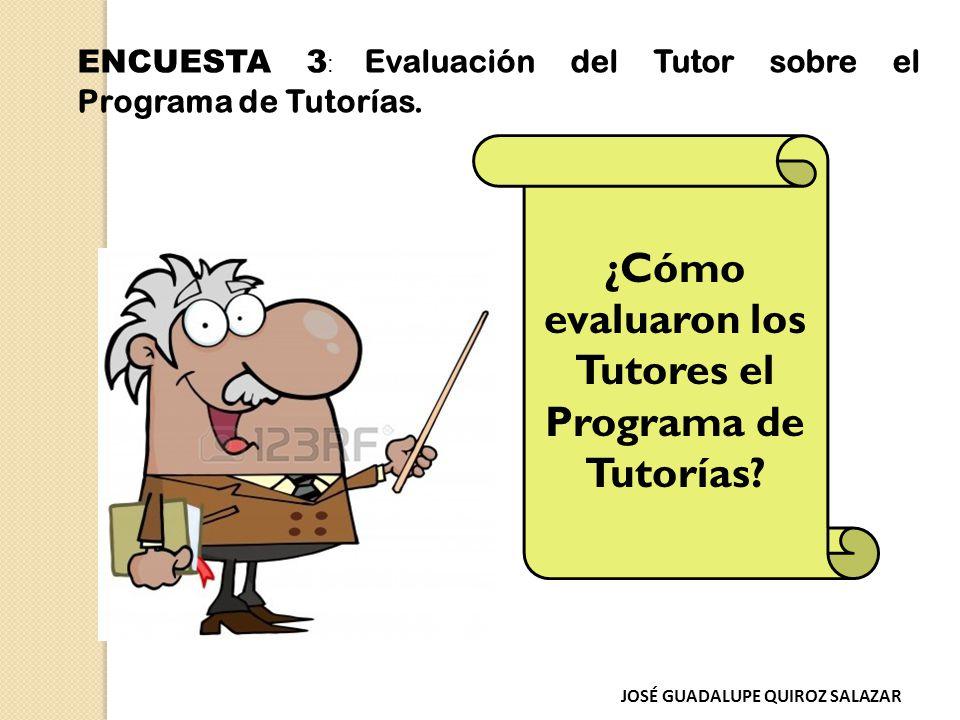 ENCUESTA 3 : Evaluación del Tutor sobre el Programa de Tutorías.