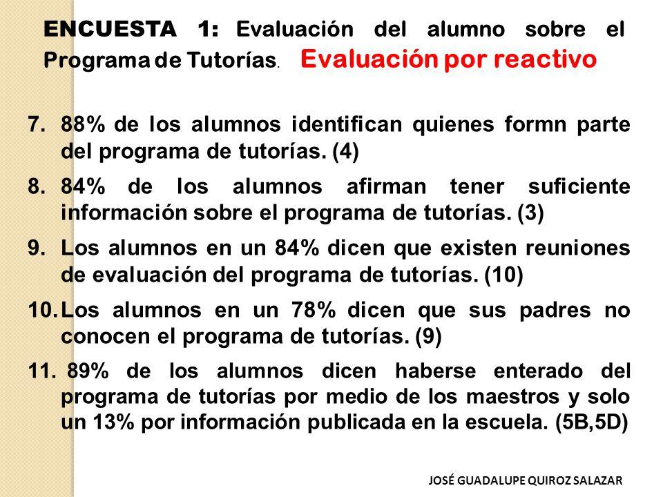 ENCUESTA 1: Evaluación del alumno sobre el Programa de Tutorías.