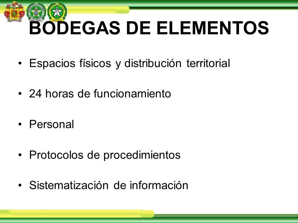 BODEGAS DE ELEMENTOS Espacios físicos y distribución territorial 24 horas de funcionamiento Personal Protocolos de procedimientos Sistematización de información