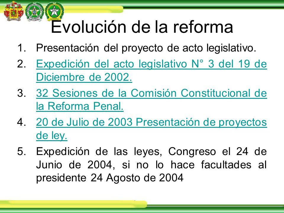 Evolución de la reforma 1.Presentación del proyecto de acto legislativo.