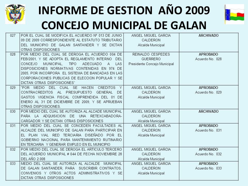 INFORME DE GESTION AÑO 2009 CONCEJO MUNICIPAL DE GALAN 027 POR EL CUAL SE MODIFICA EL ACUERDO Nº 013 DE JUNIO 09 DE 2009 CORRESPONDIENTE AL ESTATUTO TRIBUTARIO DEL MUNICIPIO DE GALAN SANTANDER Y SE DICTAN OTRAS DISPOSICIONES ANGEL MIGUEL GARCIA CALDERON Alcalde Municipal ARCHIVADO 028 POR MEDIO DEL CUAL SE DEROGA EL ACUERDO 004 DE FEB/2001, Y SE ADOPTA EL REGLAMENTO INTERNO DEL CONCEJO MUNICIPAL, TIPO ADECUADO A LAS DISPOSICIONES NORMATIVAS CONTENIDAS EN 974 DE 2005, POR INCORPORA EL SISTEMA DE BANCADAS EN LAS CORPORACIONES PUBLICAS DE ELECCION POPULAR Y SE DICTAN OTRAS DISPOSICIONES REINALDO CESPEDES GUERRERO Presidente Concejo Municipal APROBADO Acuerdo No.