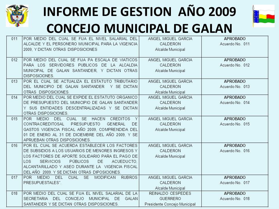 INFORME DE GESTION AÑO 2009 CONCEJO MUNICIPAL DE GALAN 011 POR MEDIO DEL CUAL SE FIJA EL NIVEL SALARIAL DEL ALCALDE Y EL PERSONERO MUNICIPAL PARA LA VIGENCIA 2009, Y DICTAN OTRAS DISPOSICIONES ANGEL MIGUEL GARCIA CALDERON Alcalde Municipal APROBADO Acuerdo No.