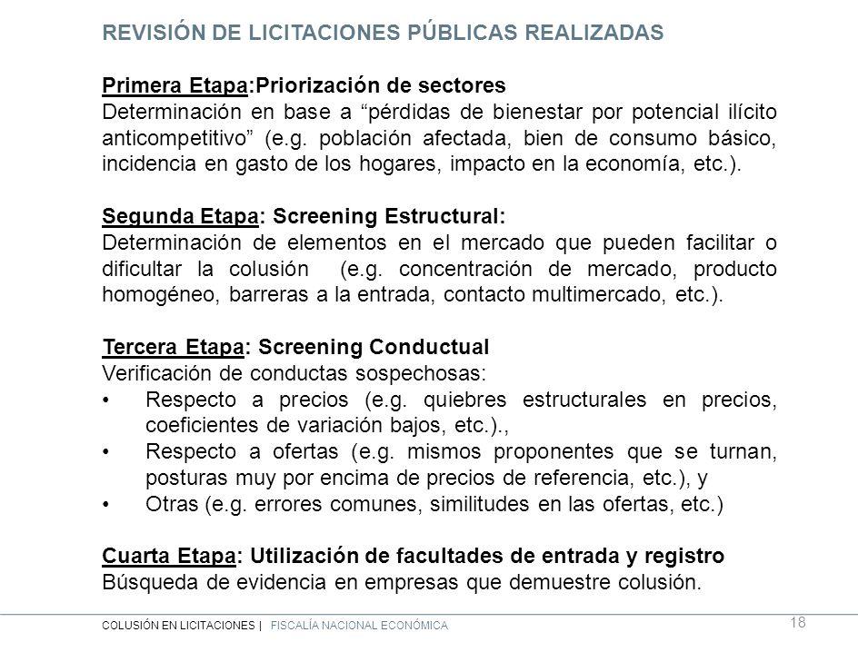 REVISIÓN DE LICITACIONES PÚBLICAS REALIZADAS Primera Etapa:Priorización de sectores Determinación en base a pérdidas de bienestar por potencial ilícito anticompetitivo (e.g.