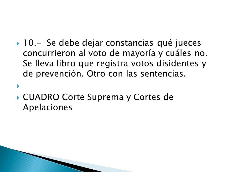  10.- Se debe dejar constancias qué jueces concurrieron al voto de mayoría y cuáles no.