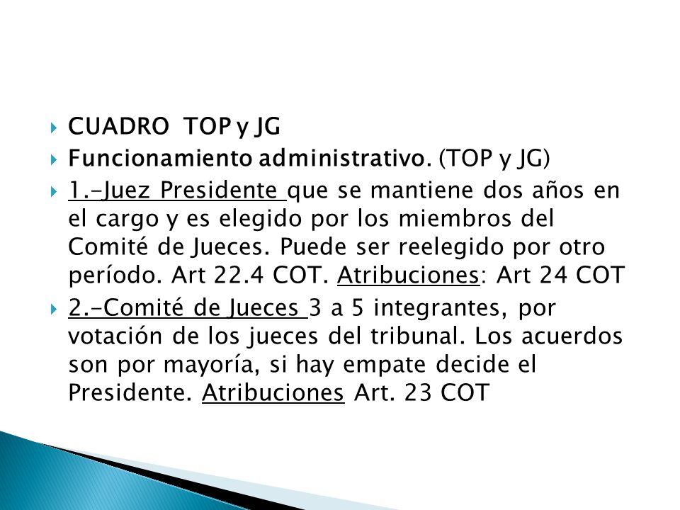  CUADRO TOP y JG  Funcionamiento administrativo.