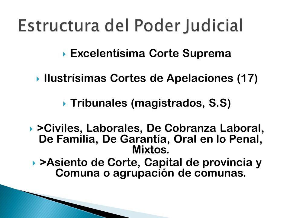  Excelentísima Corte Suprema  Ilustrísimas Cortes de Apelaciones (17)  Tribunales (magistrados, S.S)  >Civiles, Laborales, De Cobranza Laboral, De Familia, De Garantía, Oral en lo Penal, Mixtos.