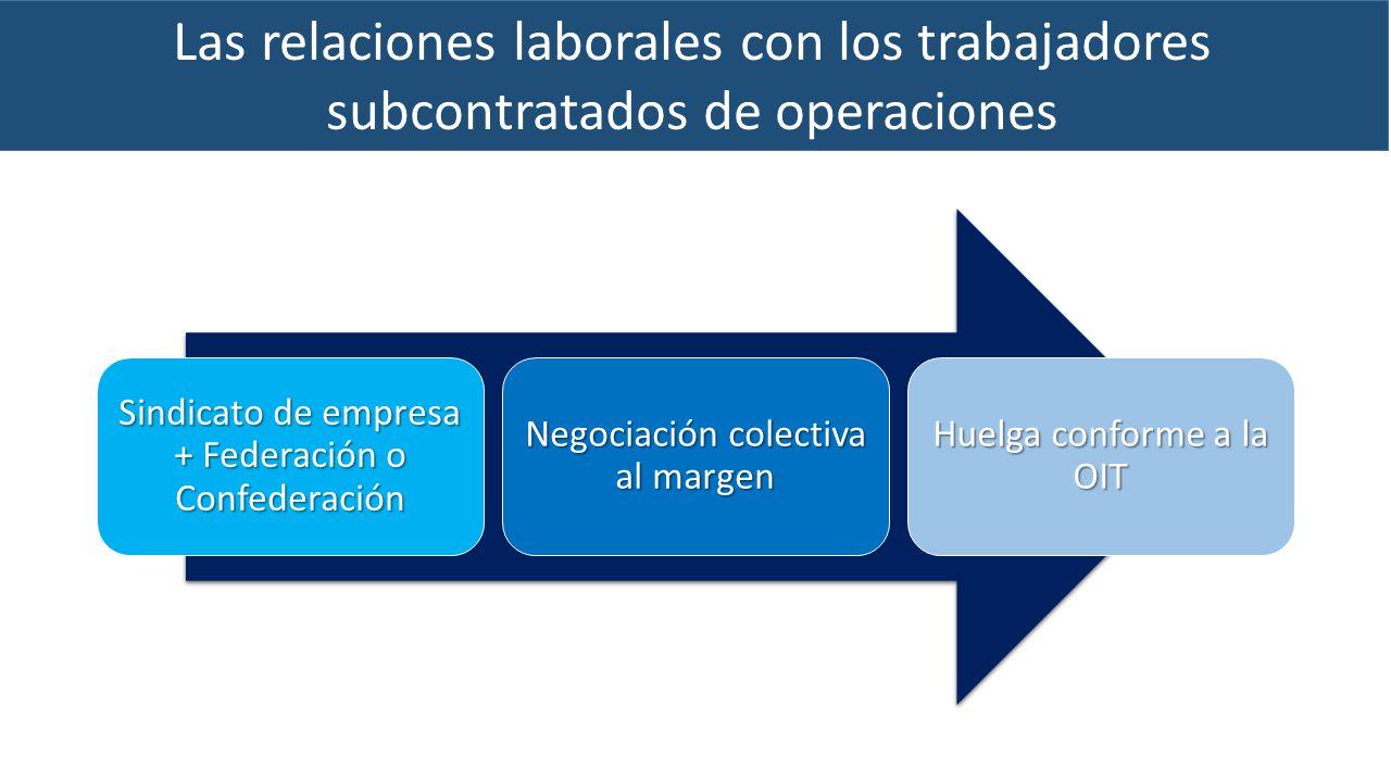 Las relaciones laborales con los trabajadores subcontratados de operaciones