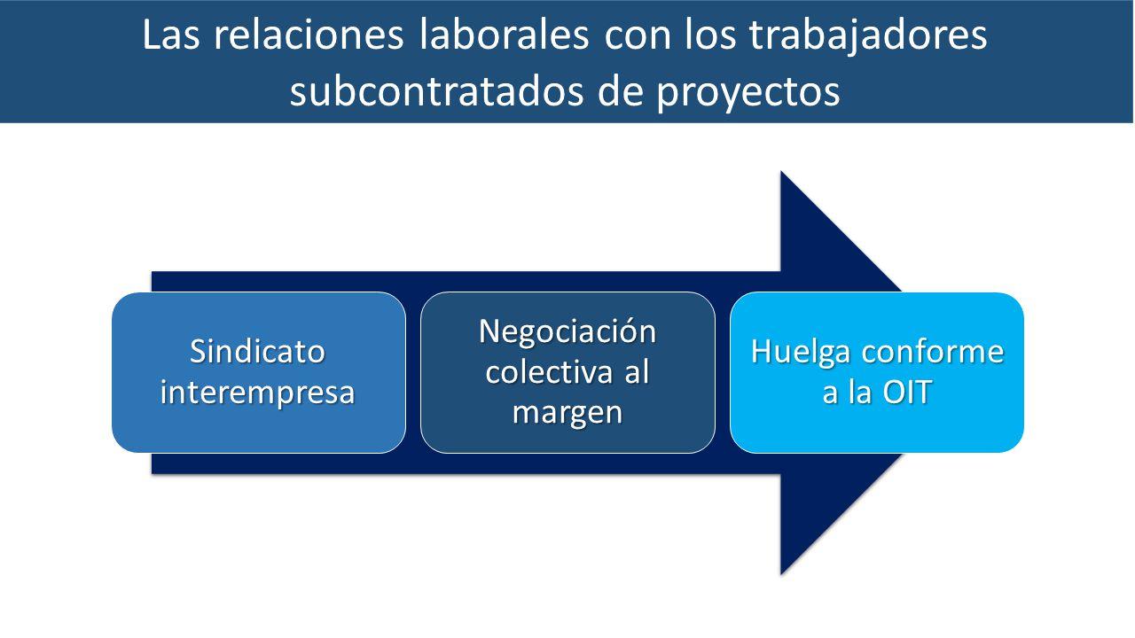 Las relaciones laborales con los trabajadores subcontratados de proyectos