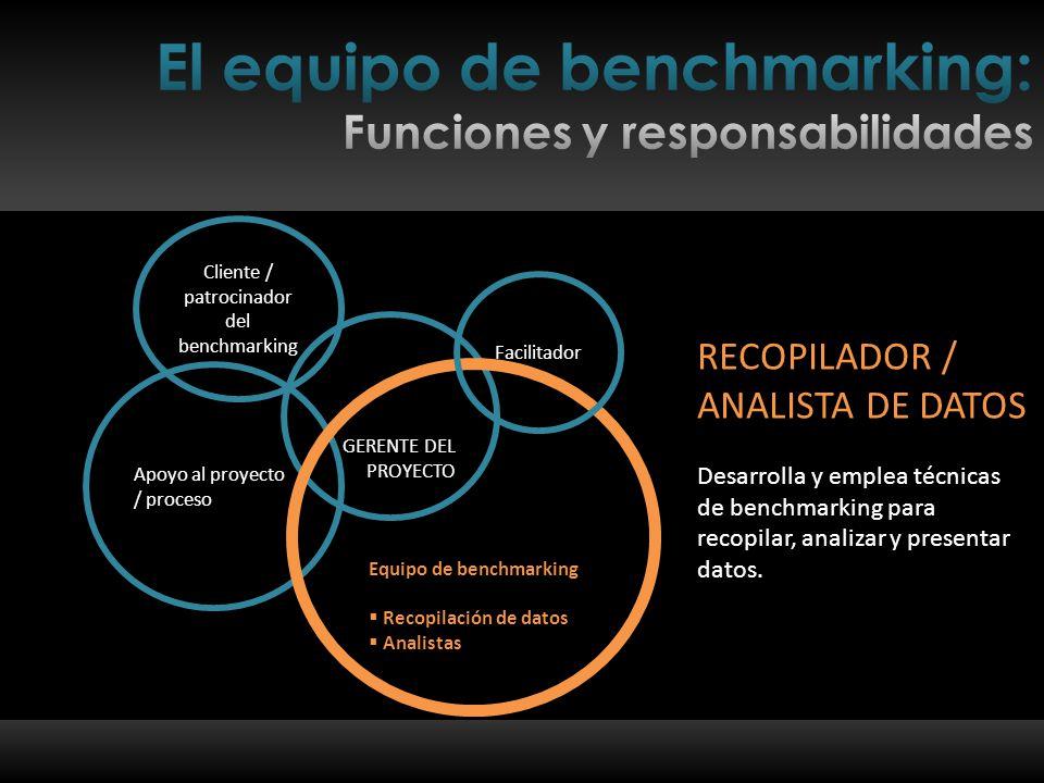 RECOPILADOR / ANALISTA DE DATOS Desarrolla y emplea técnicas de benchmarking para recopilar, analizar y presentar datos.