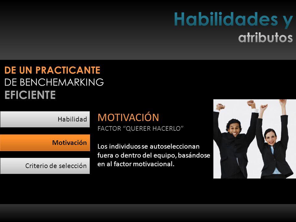 Habilidad Motivación Criterio de selección DE UN PRACTICANTE DE BENCHEMARKING EFICIENTE MOTIVACIÓN FACTOR QUERER HACERLO Los individuos se autoseleccionan fuera o dentro del equipo, basándose en al factor motivacional.
