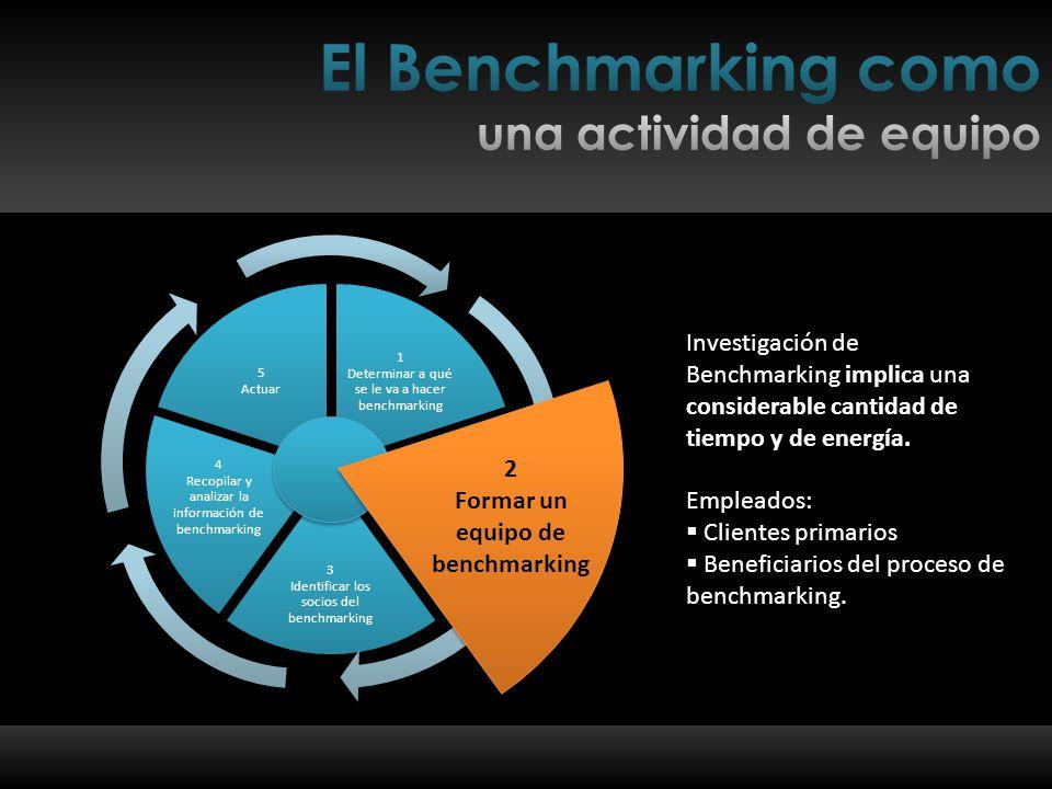 2 Formar un equipo de benchmarking Investigación de Benchmarking implica una considerable cantidad de tiempo y de energía.