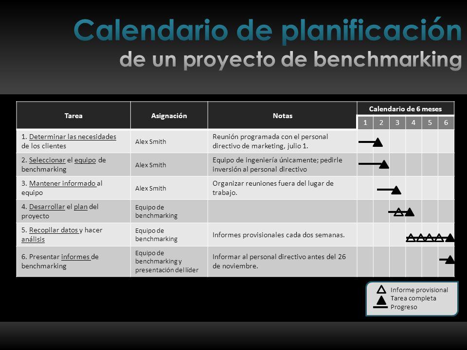 TareaAsignaciónNotas Calendario de 6 meses 123456 1.