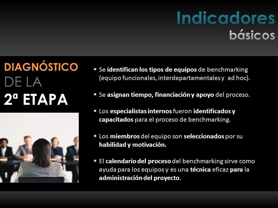 DIAGNÓSTICO DE LA 2ª ETAPA  Se identifican los tipos de equipos de benchmarking (equipo funcionales, interdepartamentales y ad hoc).