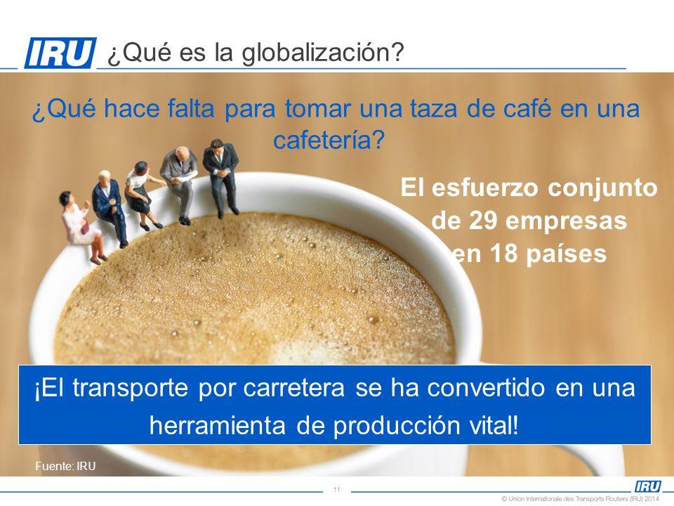 11 ¿Qué es la globalización.
