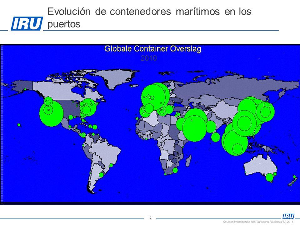 12 Evolución de contenedores marítimos en los puertos 2010