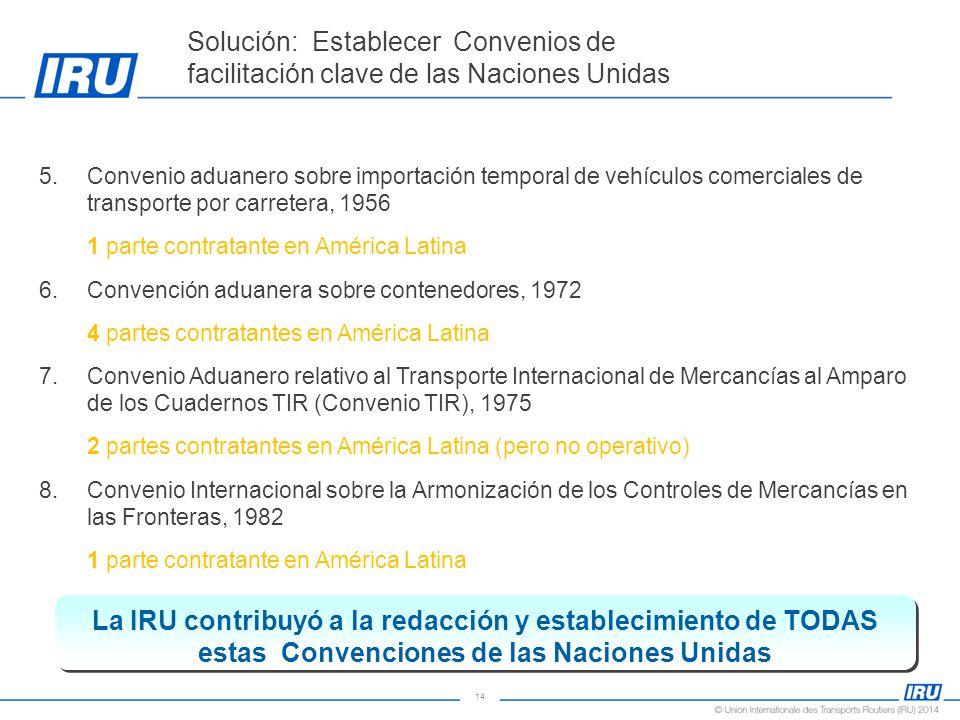 14 5.Convenio aduanero sobre importación temporal de vehículos comerciales de transporte por carretera, 1956 1 parte contratante en América Latina 6.Convención aduanera sobre contenedores, 1972 4 partes contratantes en América Latina 7.Convenio Aduanero relativo al Transporte Internacional de Mercancías al Amparo de los Cuadernos TIR (Convenio TIR), 1975 2 partes contratantes en América Latina (pero no operativo) 8.Convenio Internacional sobre la Armonización de los Controles de Mercancías en las Fronteras, 1982 1 parte contratante en América Latina La IRU contribuyó a la redacción y establecimiento de TODAS estas Convenciones de las Naciones Unidas Solución: Establecer Convenios de facilitación clave de las Naciones Unidas