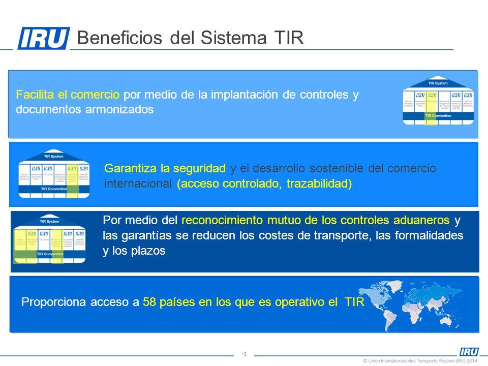18 Beneficios del Sistema TIR Garantiza la seguridad y el desarrollo sostenible del comercio internacional (acceso controlado, trazabilidad) Proporciona acceso a 58 países en los que es operativo el TIR Por medio del reconocimiento mutuo de los controles aduaneros y las garantías se reducen los costes de transporte, las formalidades y los plazos Facilita el comercio por medio de la implantación de controles y documentos armonizados