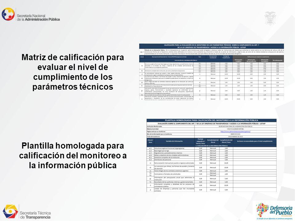 Matriz de calificación para evaluar el nivel de cumplimiento de los parámetros técnicos Plantilla homologada para calificación del monitoreo a la información pública