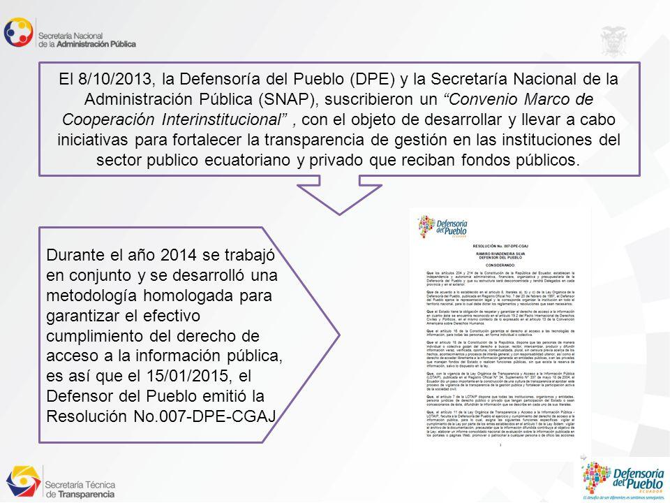 El 8/10/2013, la Defensoría del Pueblo (DPE) y la Secretaría Nacional de la Administración Pública (SNAP), suscribieron un Convenio Marco de Cooperación Interinstitucional , con el objeto de desarrollar y llevar a cabo iniciativas para fortalecer la transparencia de gestión en las instituciones del sector publico ecuatoriano y privado que reciban fondos públicos.