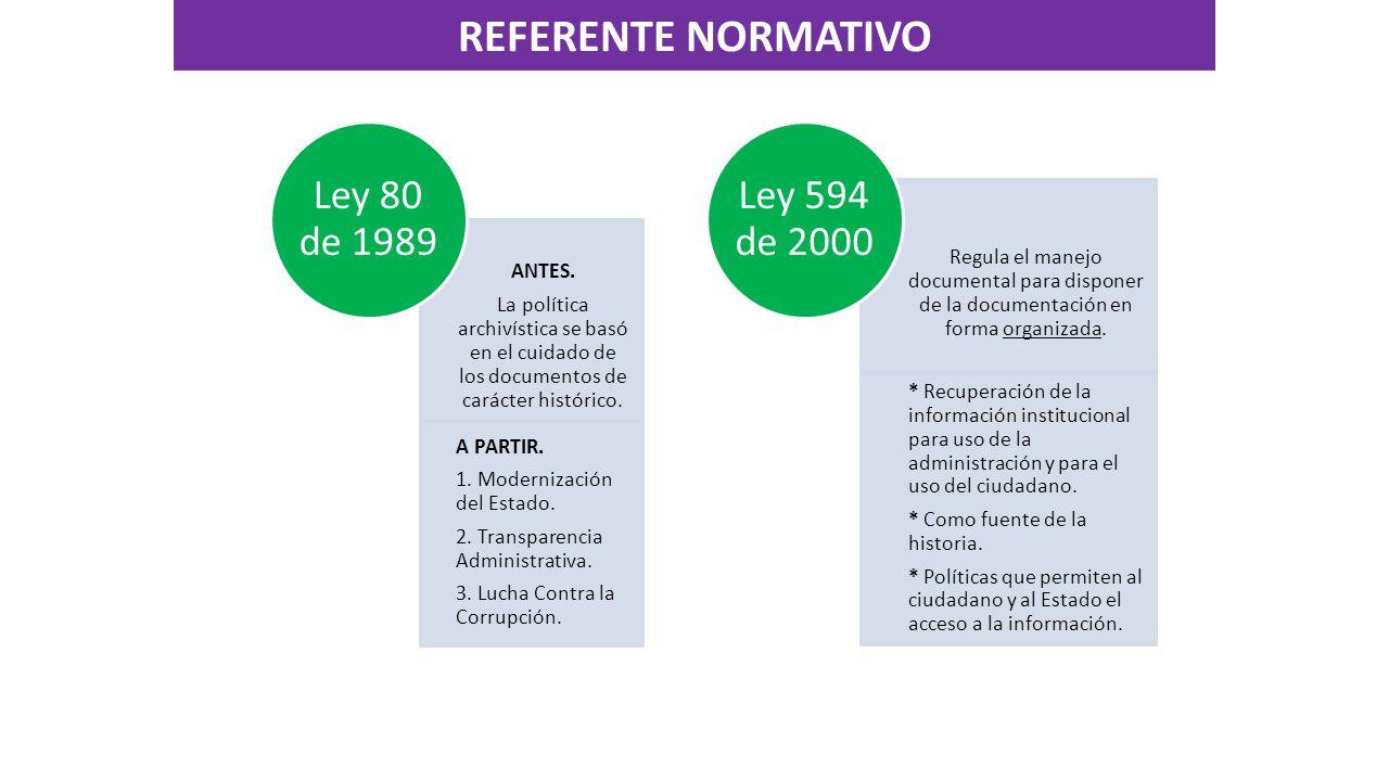 REFERENTE NORMATIVO ANTES.